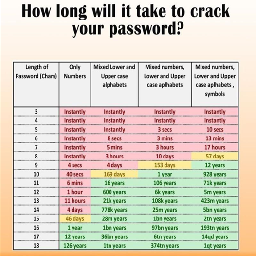 https://cloudnine.com/wp-content/uploads/2020/02/CrackPassword2.png